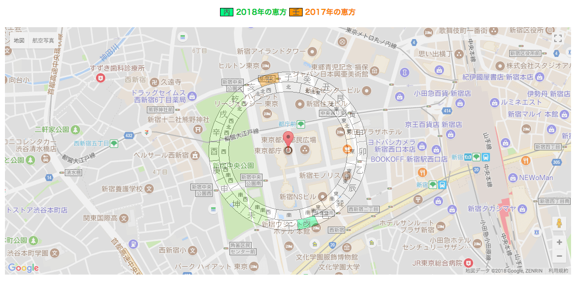 2018年 恵方